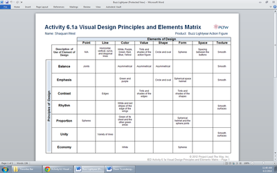 Activity 61 Visual Design Principles And Elements